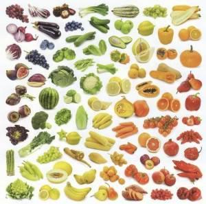Meyvelerin Renk ile Birleşimi
