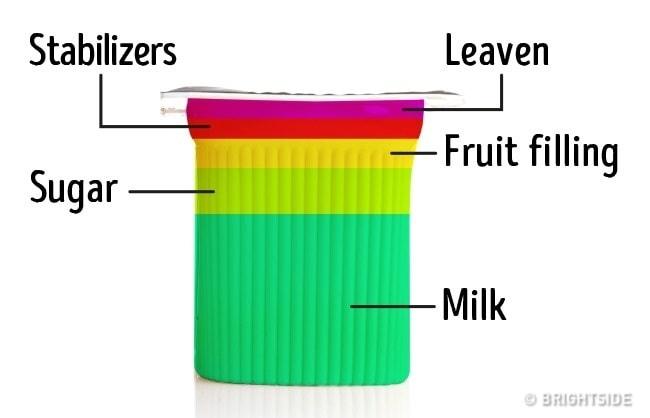 Sizi Şok Edecek 8 Gıda Gerçekleri