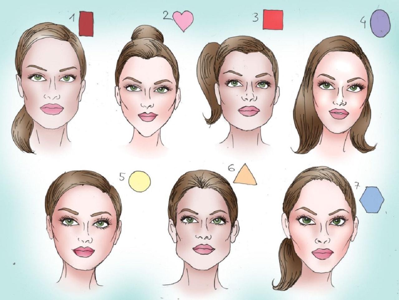 Выбрать прическу по типу лица i
